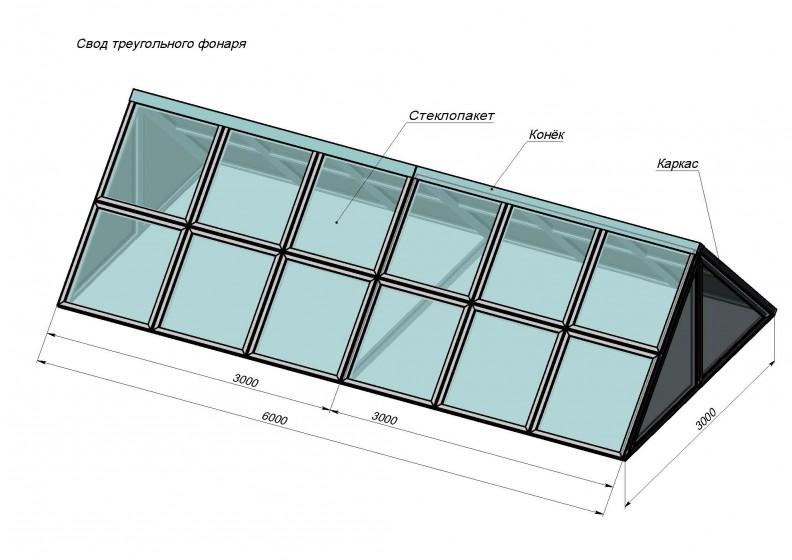 Свод - стеклопакеты